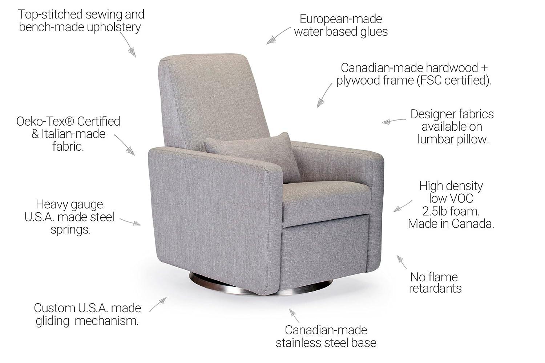 Brilliant Amazon Com Monte Design Upholstered Modern Grano Glider Ibusinesslaw Wood Chair Design Ideas Ibusinesslaworg