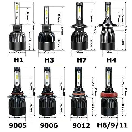 heinmo LED Faros H4 coche H4 alto luz de cruce faros bombillas 36 W 12 V