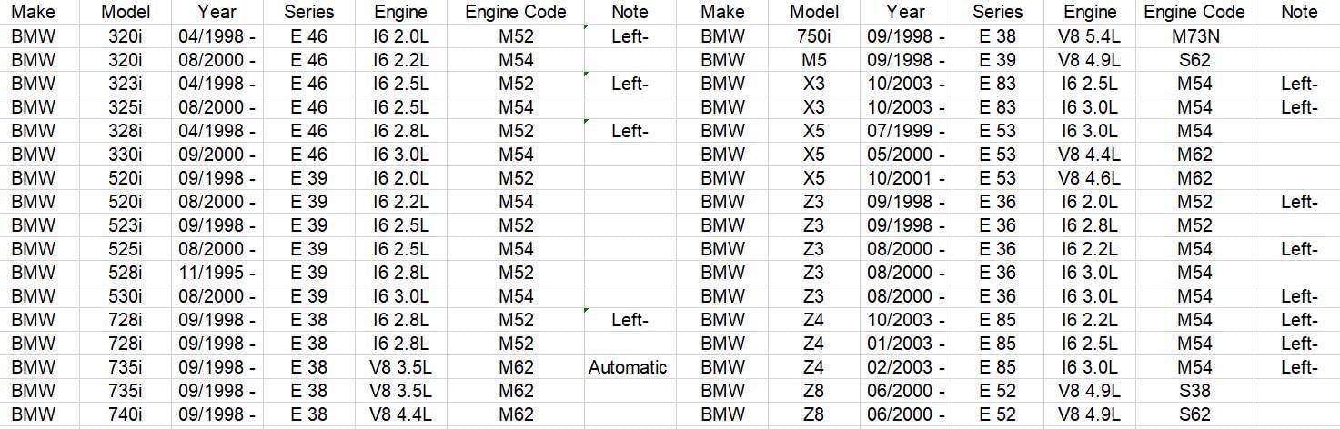 E38 728i 735i 740i 750i E39 520i 523i 525i 528i 530i MOSTPLUS Lambda /Échappement O2 Capteur doxyg/ène pour E46 320i 323i 325i 328i 330i