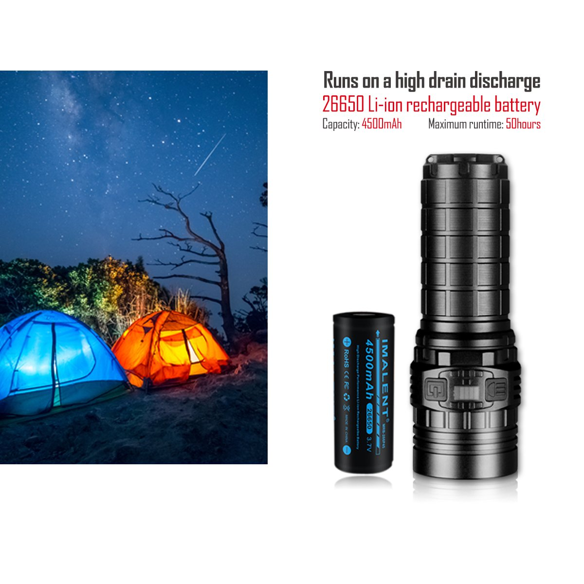 Imalent new DN70 USB rechargeable palm-sized LED flashlight 3800lumens searching light portable floody flashlight with CREE XHP70 LED by IMALENT (Image #2)