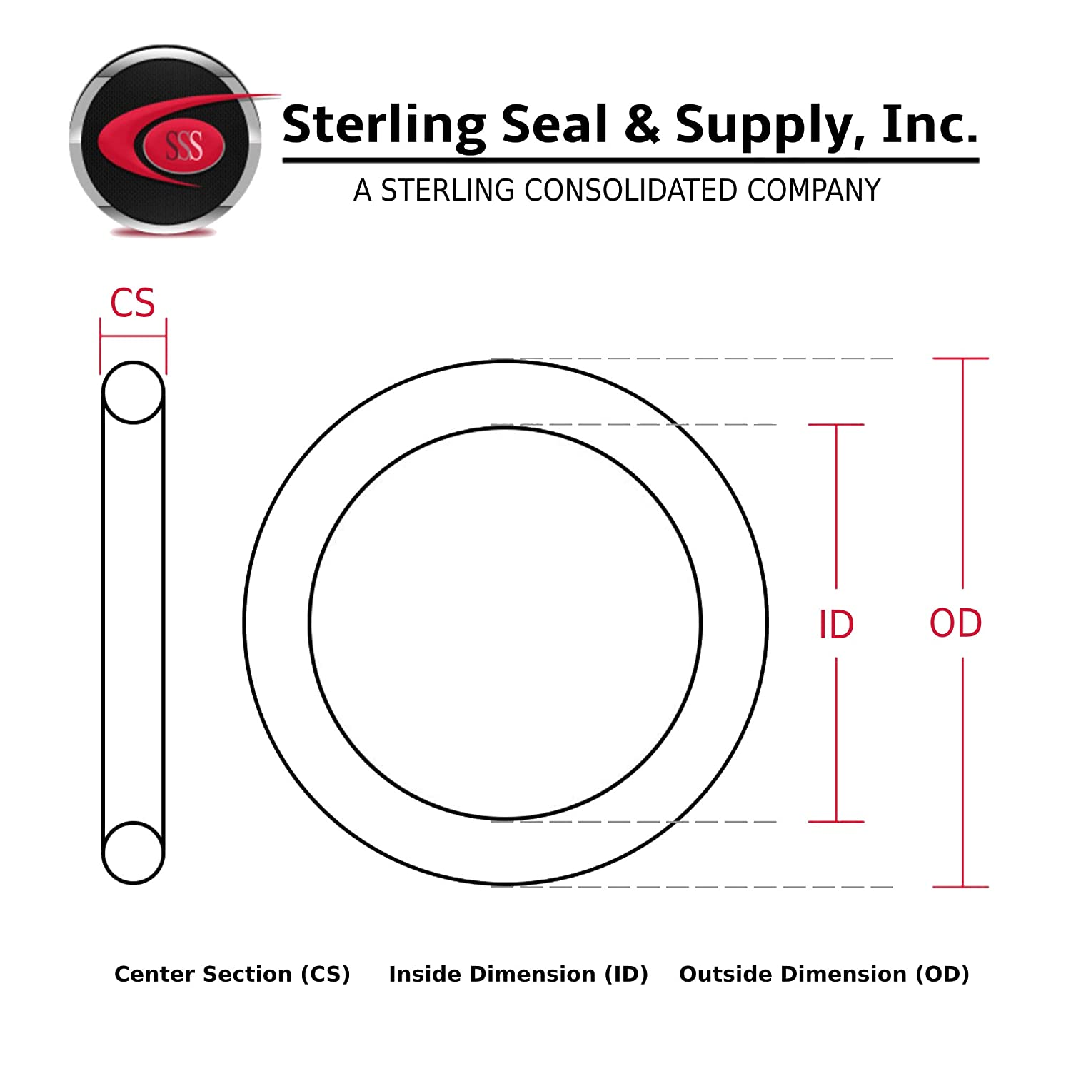 25 Pack 282 Buna//NBR Nitrile O-Ring 70A Durometer Black Sterling Seal and Supply