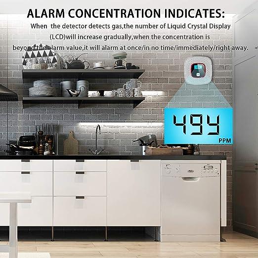 Lisnec Carbon Monoxide Alarm with Voice Warning,CO Alarm Detector with Digital Display
