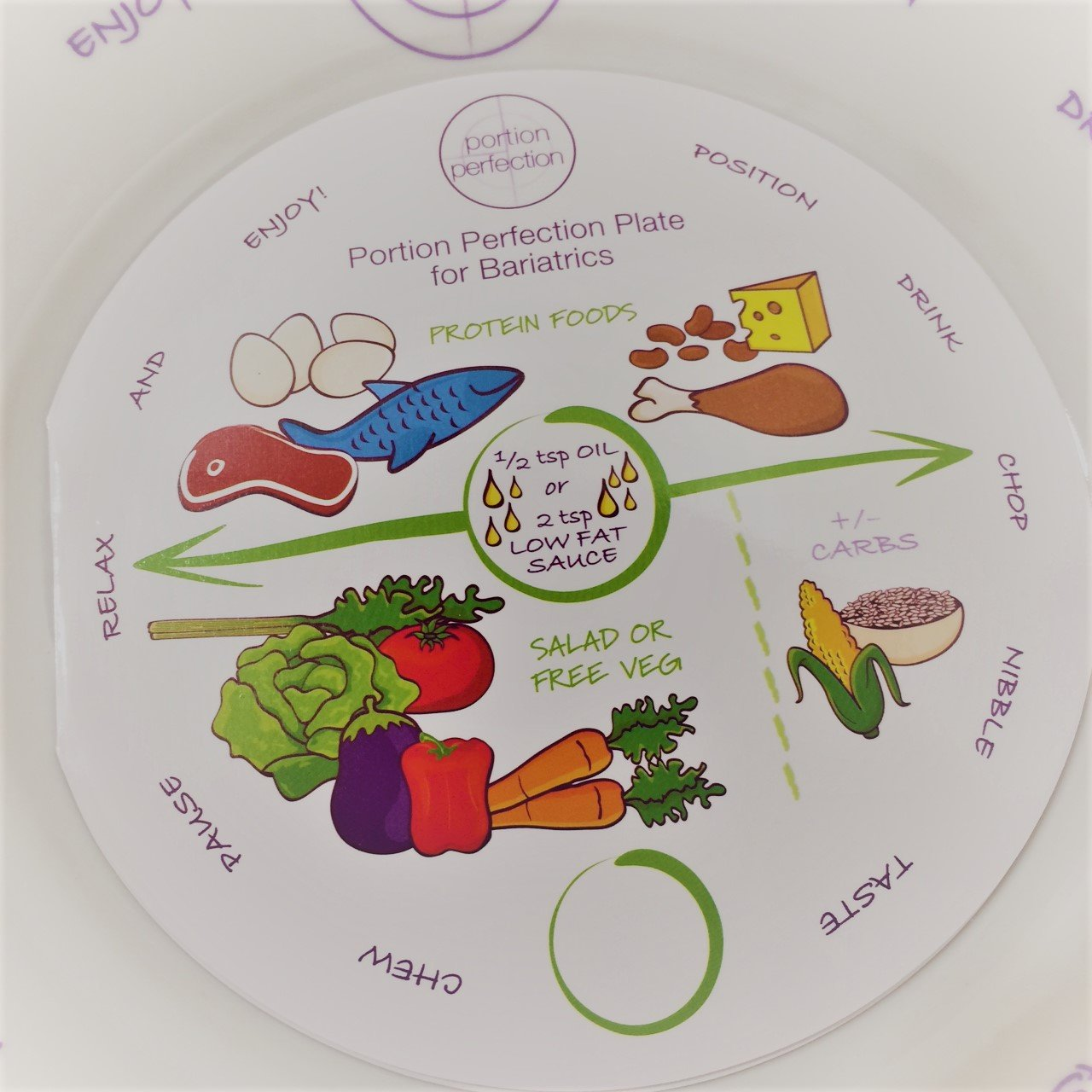 "Bariatric Portion Control Plate 8"" for after Weight Loss Surgery - Melamine. Health Eating Educational Visual Tool for Sleeve, Bypass or Band by Dietitian Amanda Clark with Protein, Carbs and Veg."