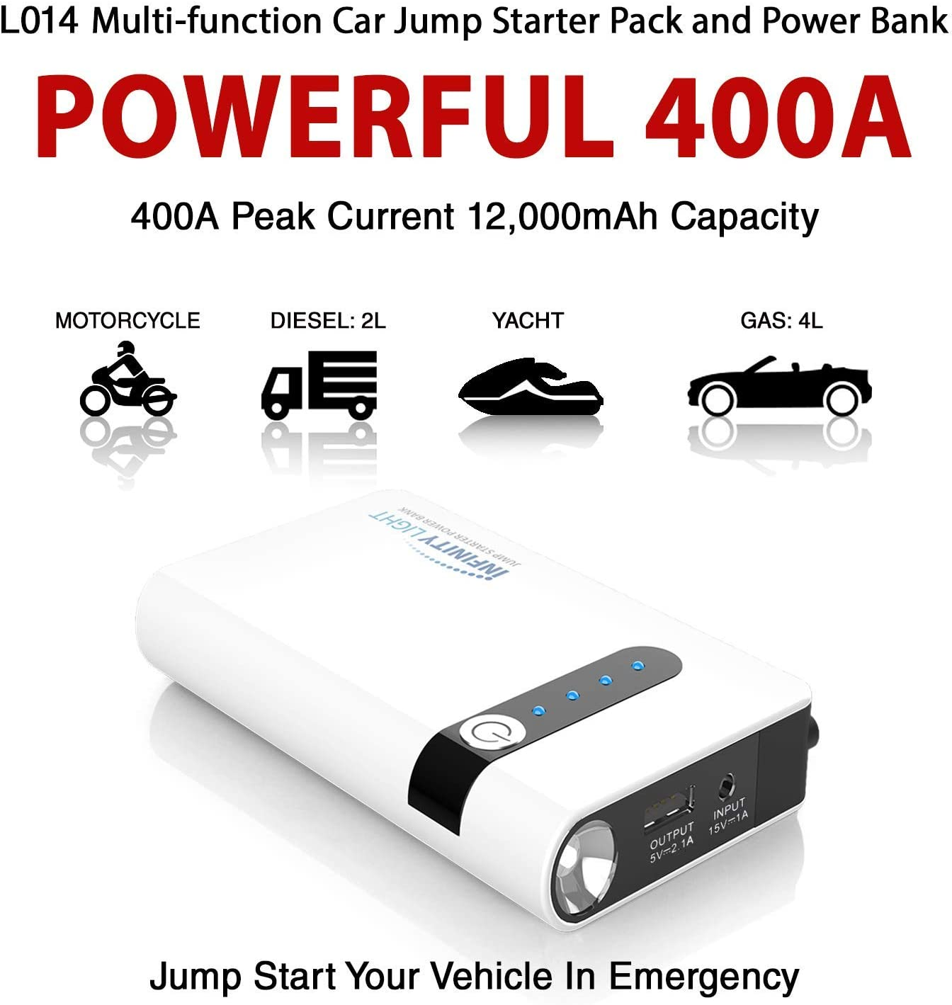 400A//12,000mAh 12V Portable Jump Starter Lithium-Ion Battery Charger Box For Car,Motorcycle,Truck,Boat,Diesel To Start and Charge Compact Emergency USB Power Bank Auto Booster Power Pack Flashlight