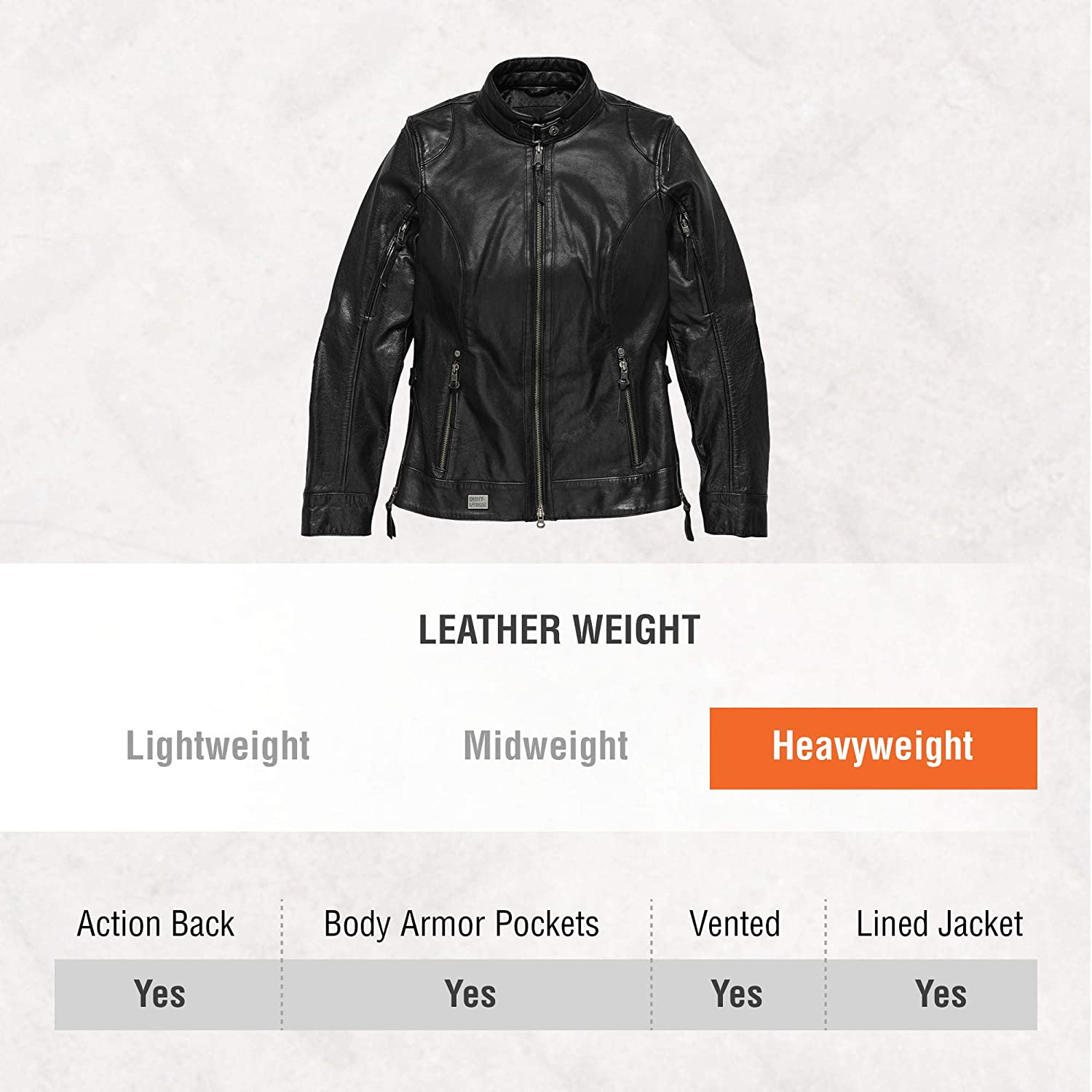 3b630a03be49 Amazon.com  Harley-Davidson Official Women s Line Stitcher Leather Jacket