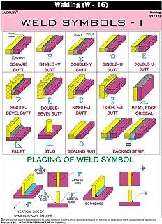 Aws Welding Symbols Wall Desk Charts Editors Amazon Com Books