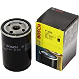 Bosch 451103033 filtro de aceite