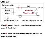 "HSH-Flo AC110V 230V 1"" DN25 2 Way Brass Motorized"