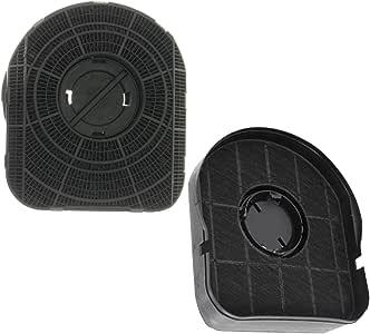 Tipo de 200 Corbero arranview gigae filtros para campana de cocina de carbón (2 unidades): Amazon.es: Hogar