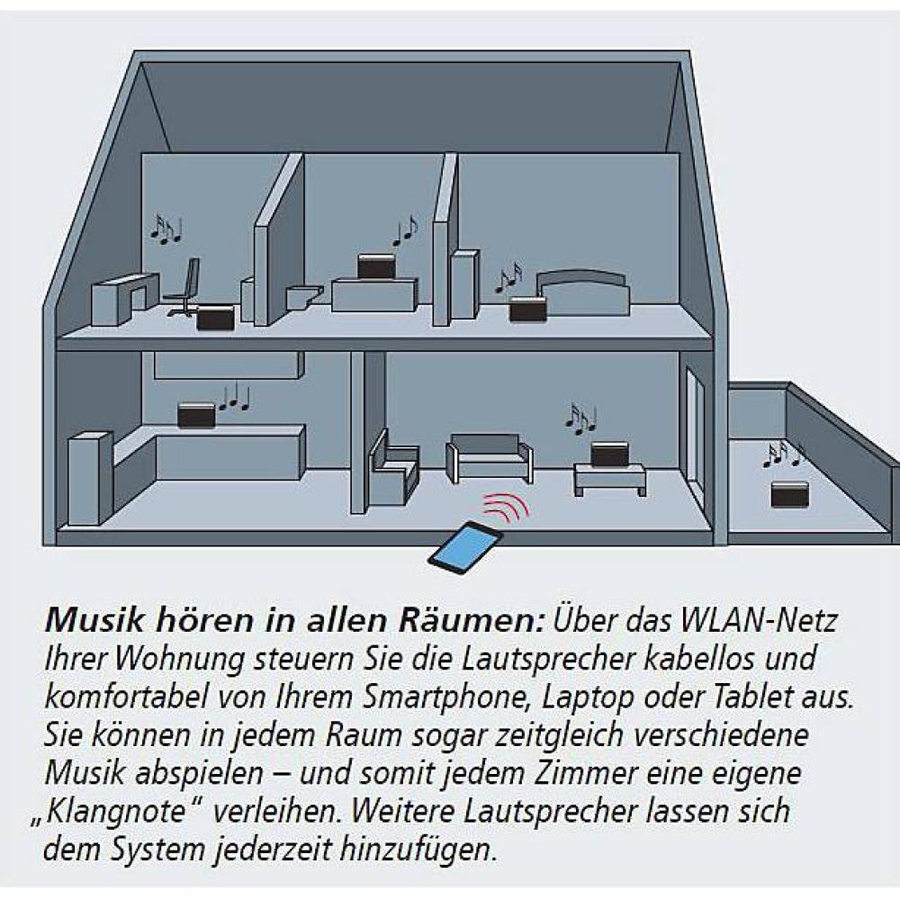 musik in jedem raum musik in jedem raum von feller feller clixx with musik in jedem raum. Black Bedroom Furniture Sets. Home Design Ideas