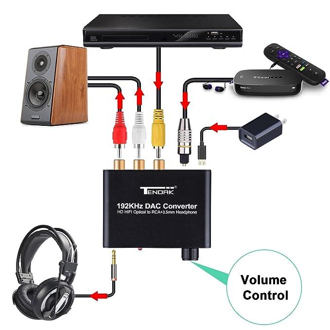 tendak Digital óptico coaxial a analógico estéreo R/L RCA y 3.5 mm Jack Audio Decoder Convertidor: Amazon.es: Electrónica