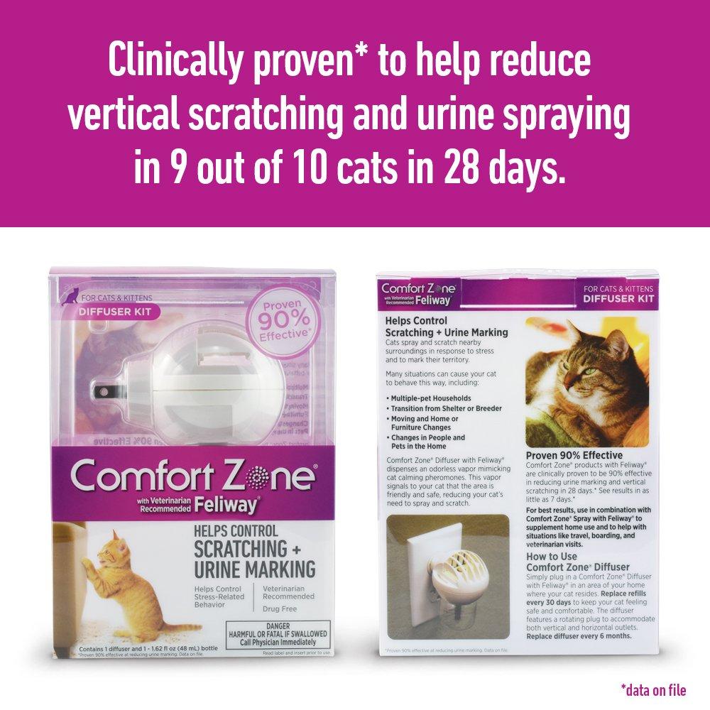 Zona de confort Feliway difusor Kit para gatos calmante: Amazon.es: Productos para mascotas