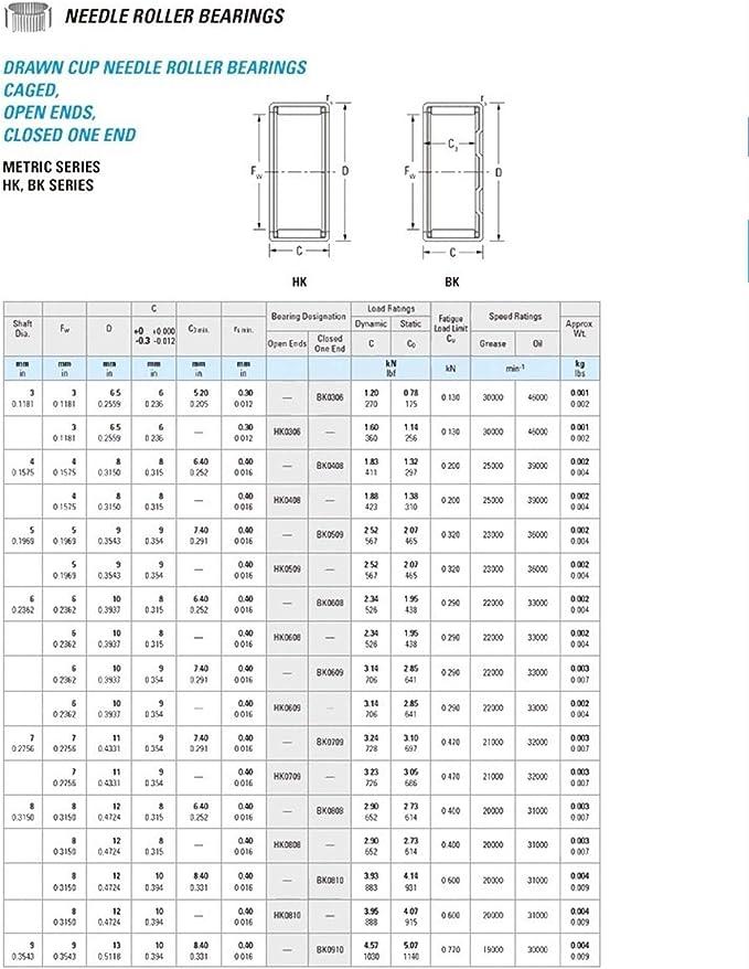 JUN-STORE SENMIAO-CMM Needle Valve Adjustable Right Angle 1//4 3//8 1//2 Inch Male to Female Thread SUS304 Flow Control Shut Off Crane Needle Valve Specification : 1//2