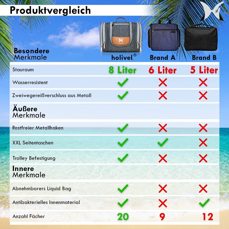 holivel./® Premium XXL Kulturtasche f/ür Damen /& Herren I Gro/ßer Kulturbeutel zum Aufh/ängen f/ür Reisen mit Haken I 8 Liter Stauraum I Waschtasche Waschbeutel f/ür Frauen und M/änner in Grau