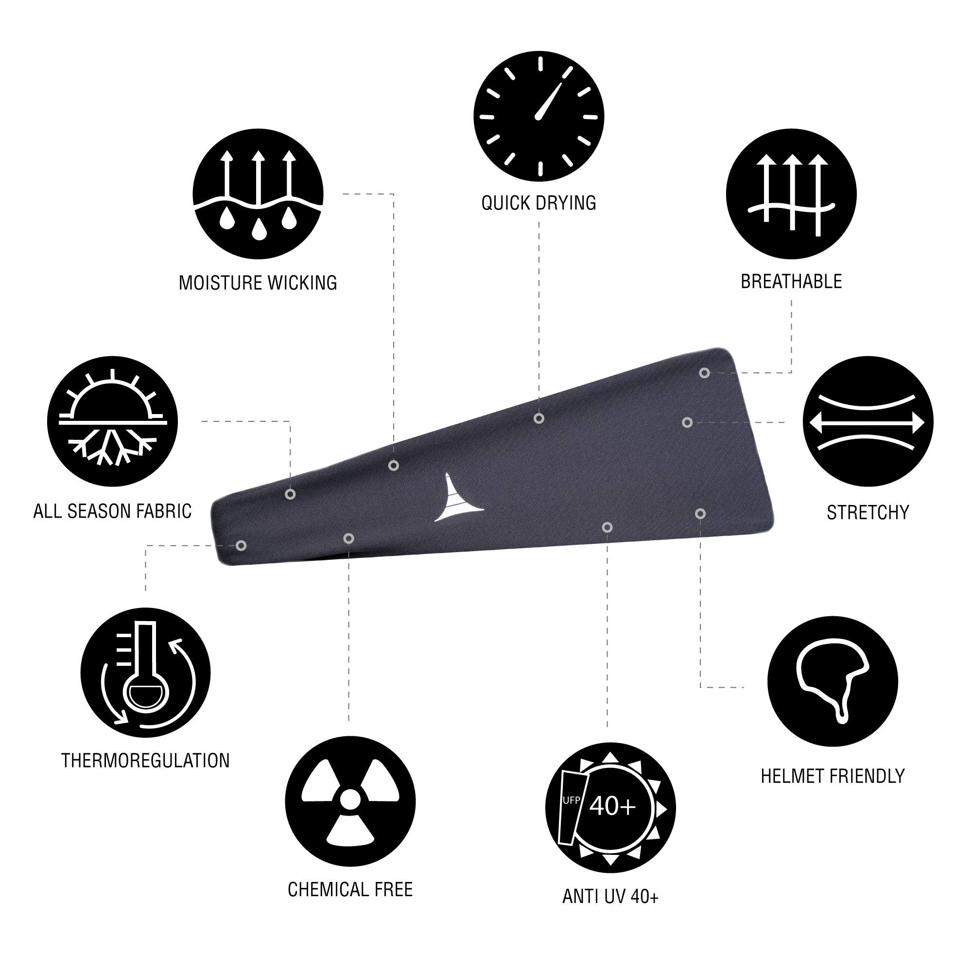 French Fitness Revolution Mens Headband - Guys Sweatband & Sports Headband for Running, Crossfit, Working Out and Dominating Your Competition - Performance Stretch & Moisture Wicking by French Fitness Revolution (Image #6)