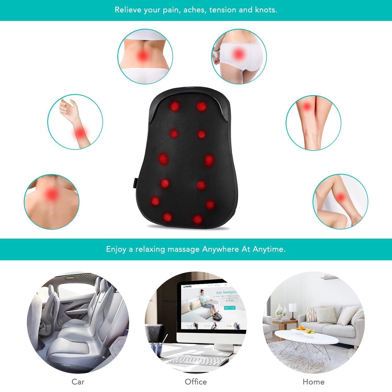 Naipo Rückenmassagegerät Wirkungszonen