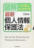 最新個人情報保護法