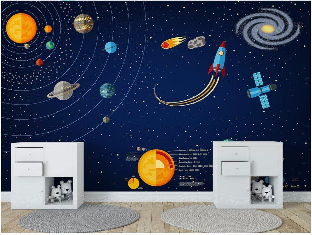 Mznm Custom Mural 3D Photo Wallpaper Space Solar System Children'S Room Home Decor 3D Wall Murals Wallpaper For Wall 3 D-200X140Cm