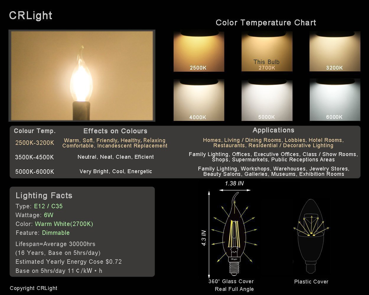 Led color temperature chart targergolden dragon led color temperature chart nvjuhfo Choice Image
