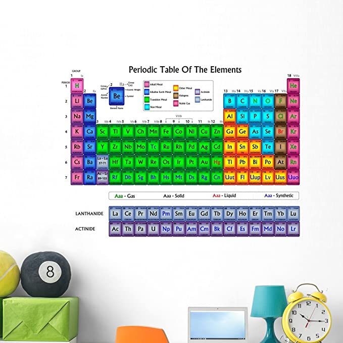 Amazon Wallmonkeys Periodic Table Of The Elements In Colors
