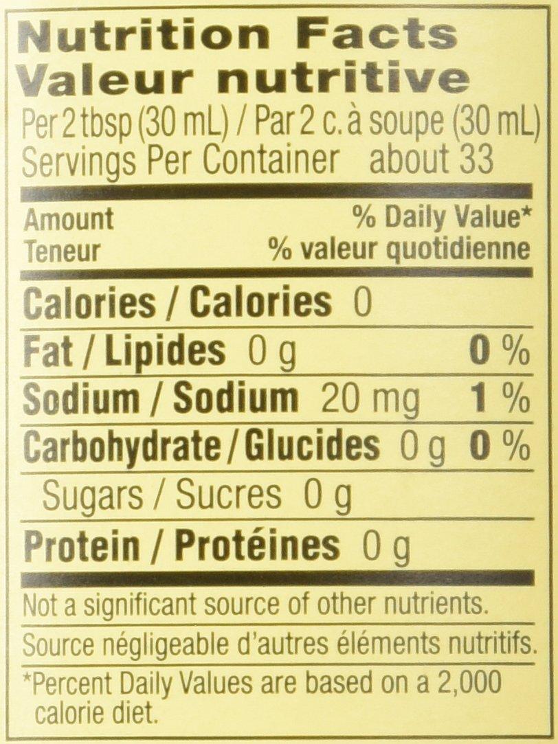 Starbucks Cake Pops Nutritional Information