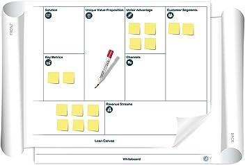 Vi-Board Lean Canvas/Whiteboard: beidseitig beschreib- & abwischbares mobiles Whiteboard, einroll- & wiederverwendbar, Vorderseite: Lean Canvas, Rückseite: Whiteboard, Größe: ca. 85 x 118 cm