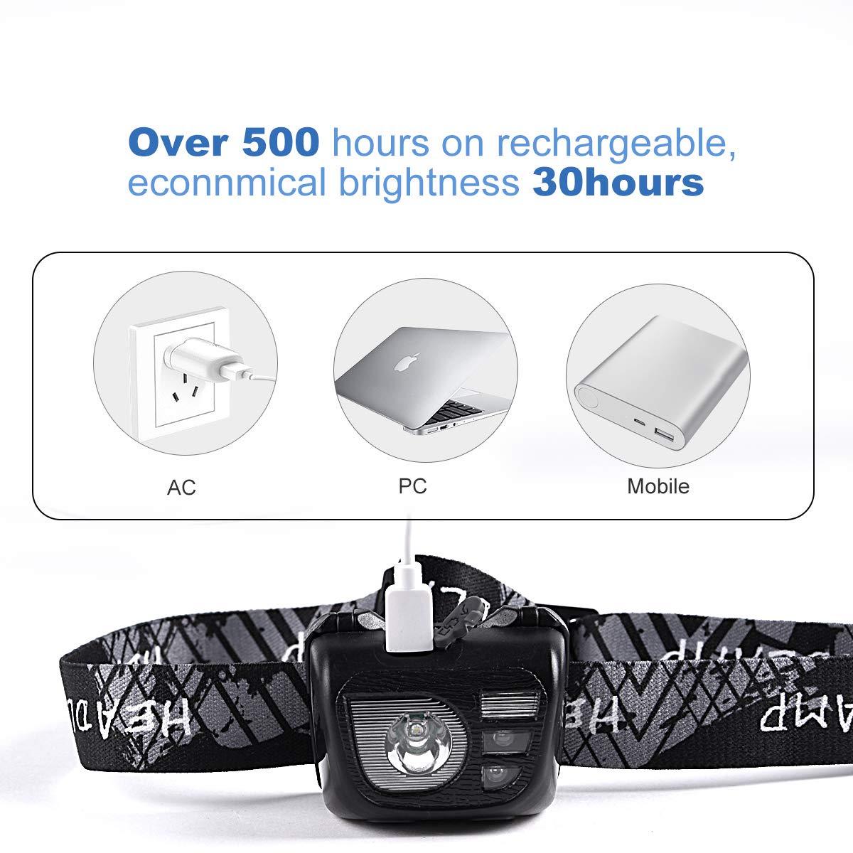sunvito Linterna Frontal LED USB Recargable Super Bright Headlights 300 L/úmenes Correr Waterproof Hard Hat Ligh Ideal para Acampar Caminar y Leer