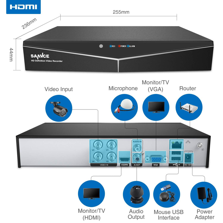 SANNCE 4CH 1080N DVR HDMI H.264 CCTV Enregistreur Vid/éo Num/érique Digital Recorder Syst/ème de S/écurit/é D/étection de Mouvement Souveiller par Ordinateur ou Smartphone,Disque Dur de 1TB