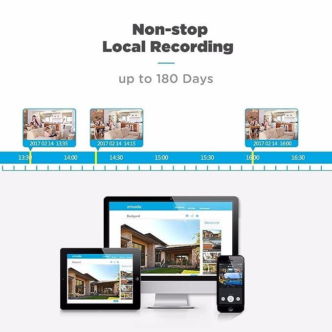 Sistema de vigilancia por HDMI Funlux 1080p, FS-1008-W-1TB: Amazon.es: Bricolaje y herramientas