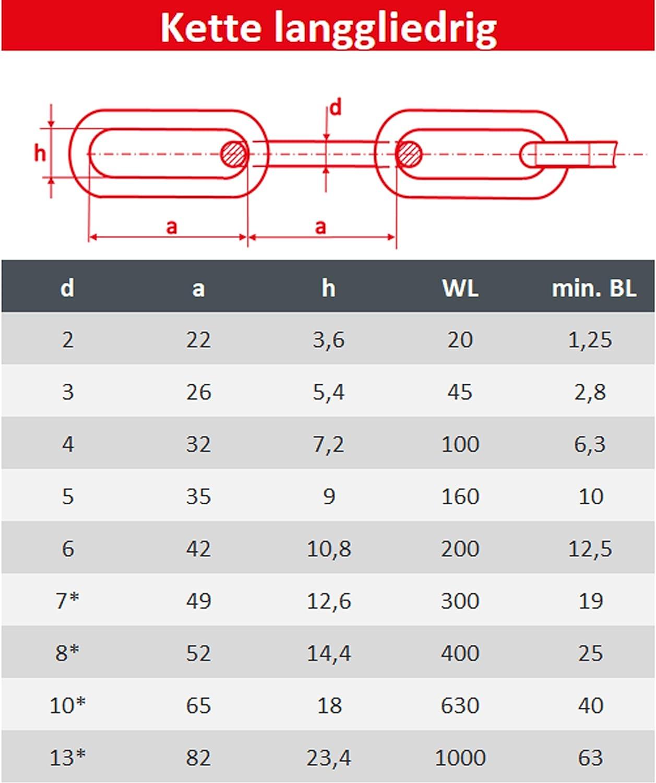 Faston Cadena de eslabones de acero inoxidable V4A eslabones largos