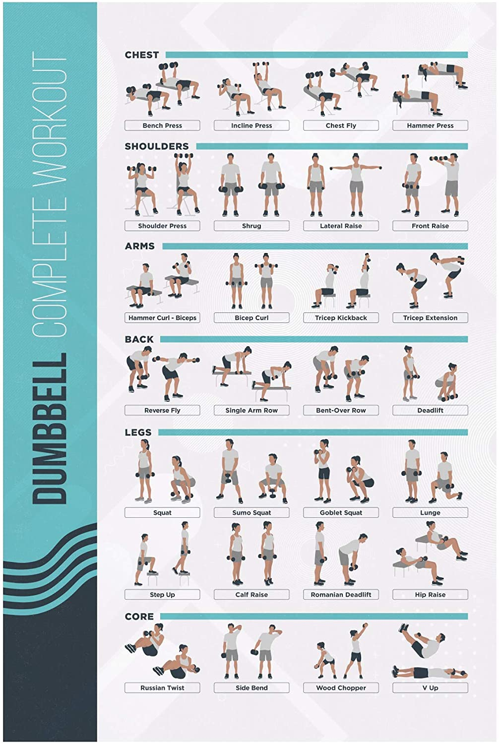 FitMate Dumbbell Workout Exercise Poster - Workout Routine with Free Weights, Home Gym Decor, Room Guide