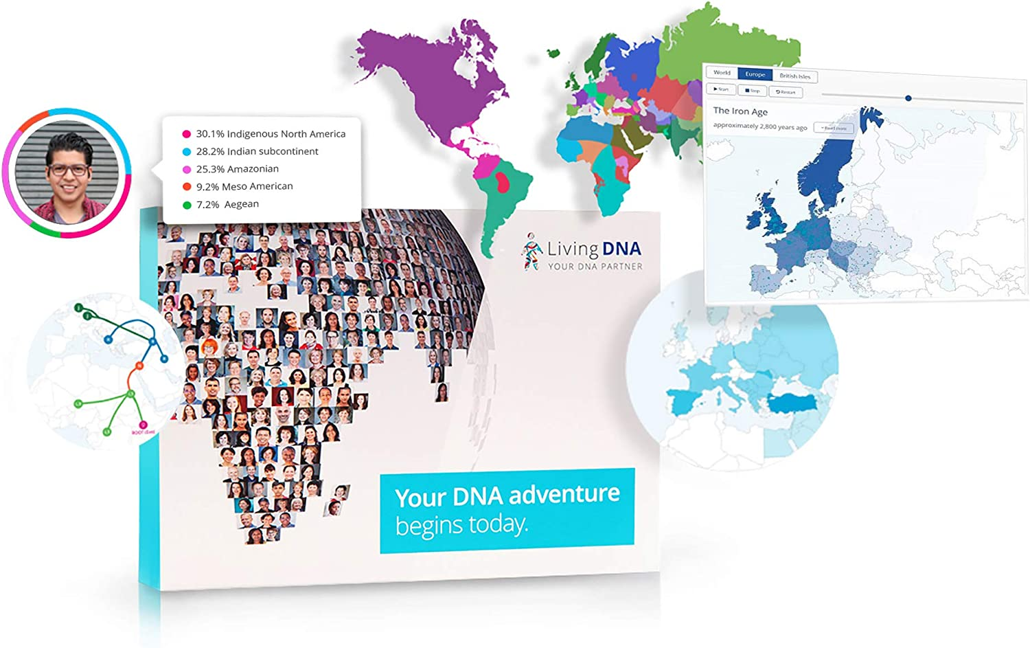Living Dna Your Ancestry Adventure Kit Amazon Co Uk Health Personal Care