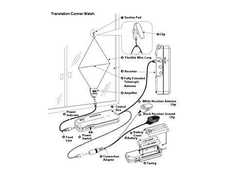 Degen 31ms Mwsw Active Loop Antenna Amazon Co Uk Electronics