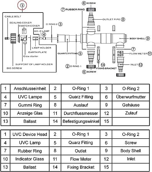 SunSun Ersatzteil Teichkl/ärer CUV-224 Quarzglasfixierung A
