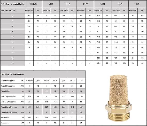 Sourcing Map 1 Stück 3 4 Pt Gesinterte Bronze Schalldämpfer Mit Messingkörper Hervorstehend De De Auto