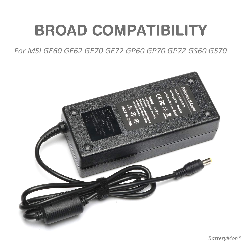 Amazon.com: BatteryMon 19V 6.3A 120W Cargador para MSI GE60 ...