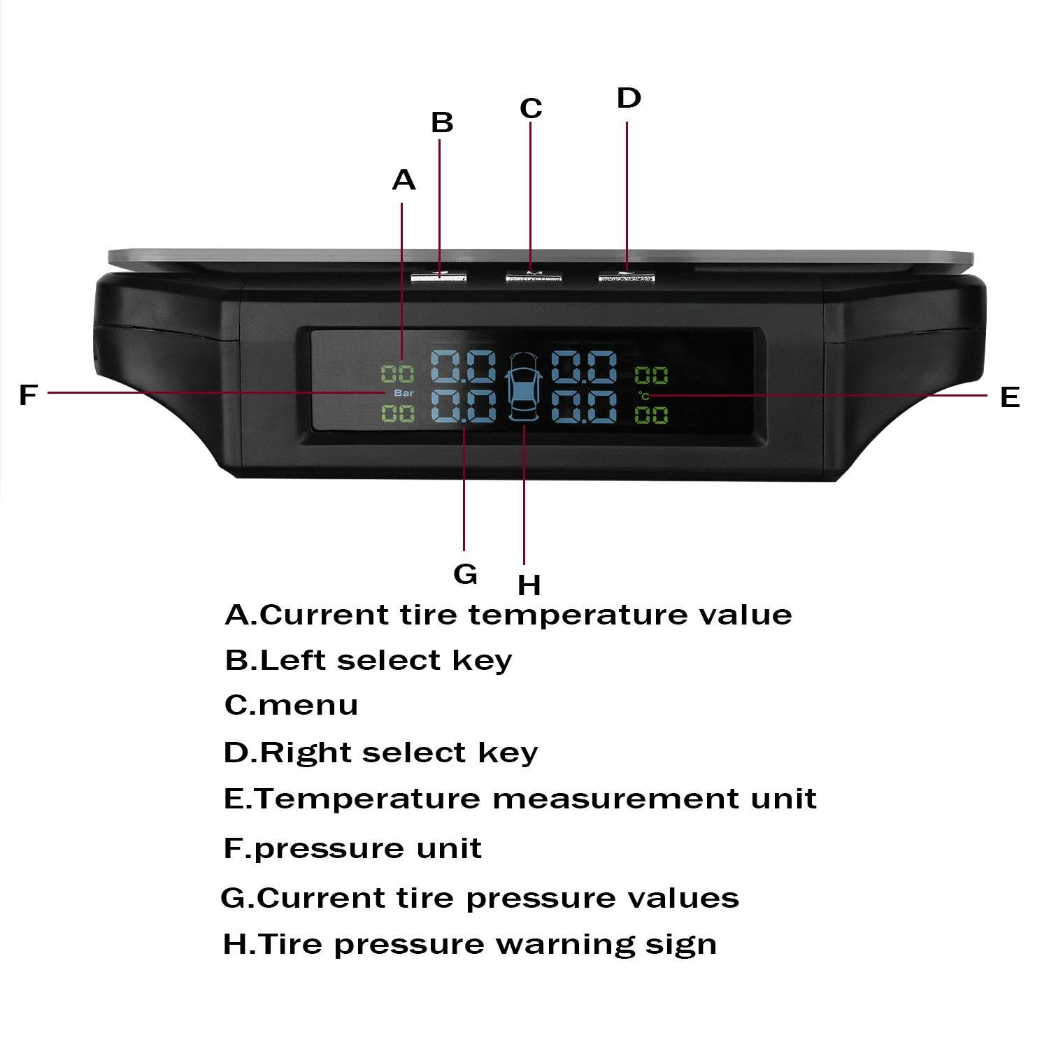 Wireless Solar Powered//USB Charging Car GPS Navigation Image Reflector Film HUD Head Up Display with TPMS Tire Pressure Monitoring System Pressure and Temperature LCD Digital Display with 4 External Sensors for Most Home Car -Black