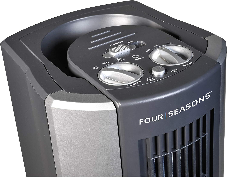 envion four seasons fs200 review