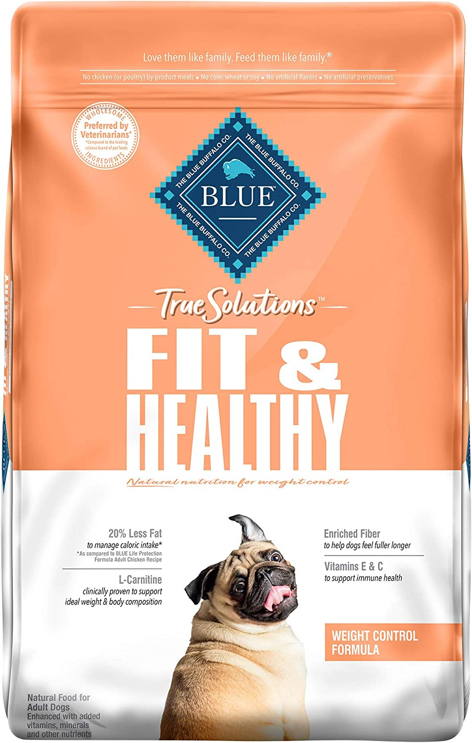 Blue Buffalo True Solutions Fit & Healthy Natural Weight Control Adult Dry Dog Food, Chicken