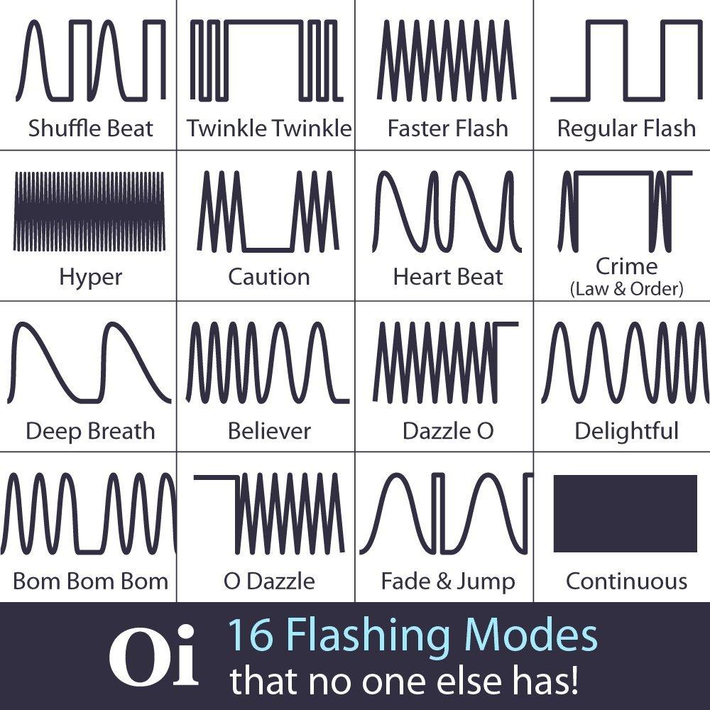 16 In 1 Oi Flash Strobe Controller Flasher Module Led 12v Headlight Flashing Circuit Motorcycle Car Tail Brake Stop Hazard Light Alert Relay Indicator Turn Signals Automotive