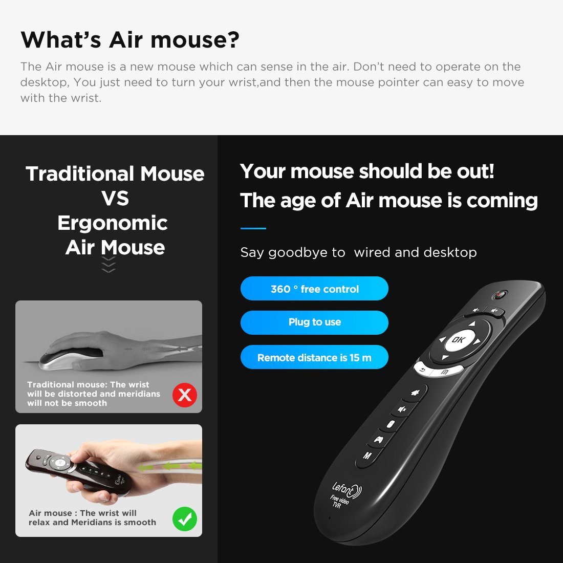 Lefant F7 V 2.4GHz Remote Air Fly Mouse Remote Controller for Windows Computer, TV Box, Smart TV, Android Projector by Lefant (Image #2)