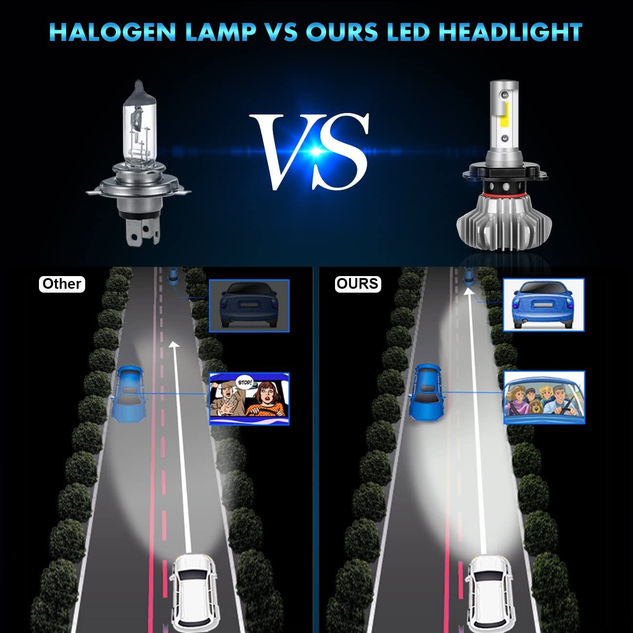 AutoFeel H4 LED Headlight Bulbs Hi//Lo Beam Conversion Kit 2 Pack S9 Series Super Bright 24xCSP Chips LED Automotive Headlamp 9003 HB2 6000K Xenon White