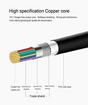 Amazon.com: Tainston - Cable HDMI de alta velocidad 4K 2160P ...
