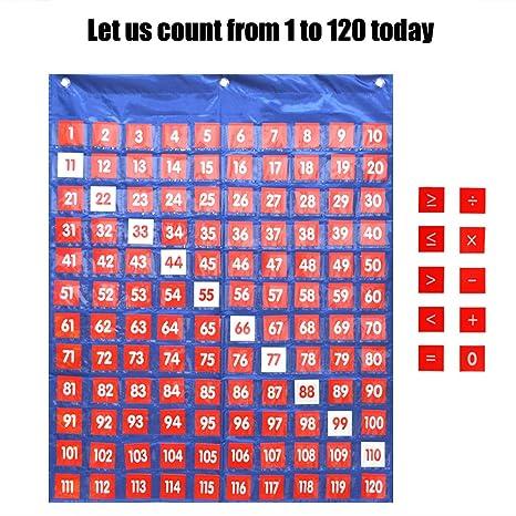 Diagrama de bolsillo para enseñanza, números de 1 a 120 tableros en aula y casa