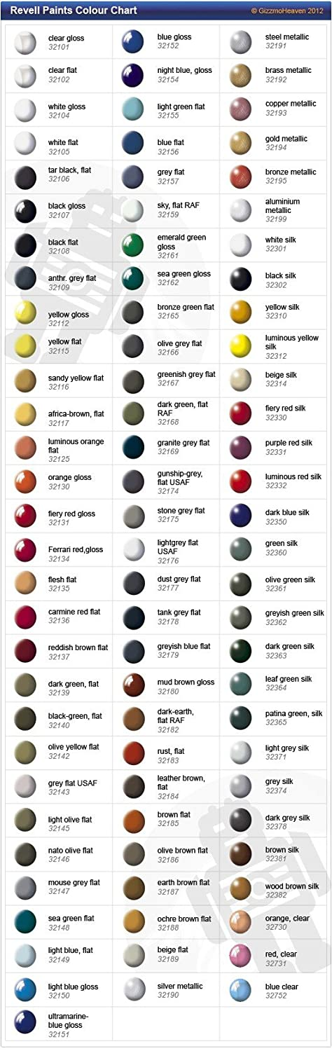 Military Paint Color Chart British Denison British Para A Guide To