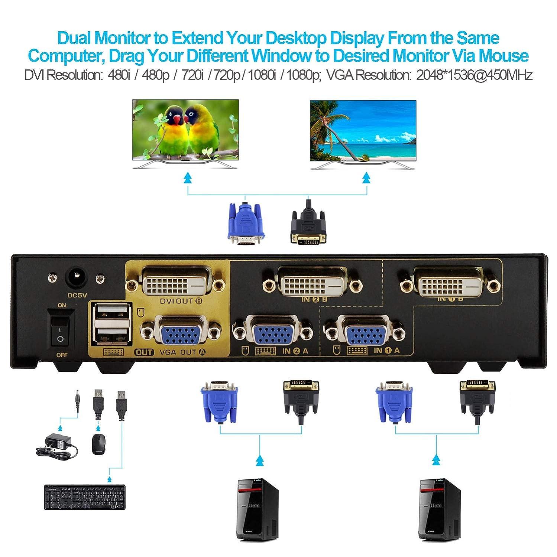 VGA Conmutador KVM Monitor Dual Pantalla extendida 2 Puertos con Audio y concentrador USB 2.0 DEPZOL DVI Dual View PC Monitor Teclado Selector de Mouse para computadoras y laptops 822UD
