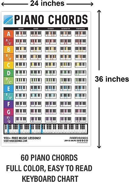 iVideosongs - Póster con Tabla de Piano (61 x 91 cm) con Teclado ...