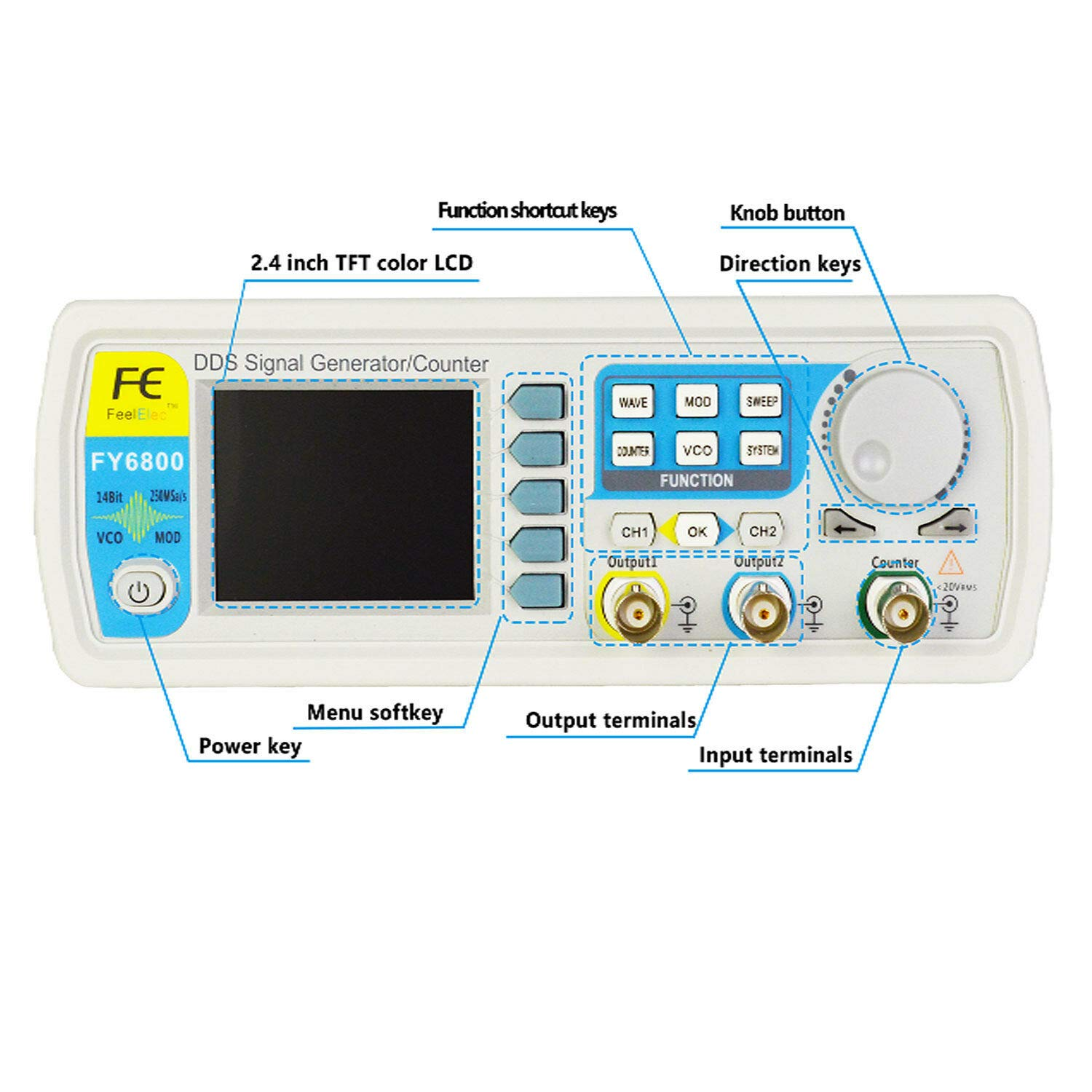 TABODD Function Generator FY6800 60MHz AC100-240V Double Channel DDS Function Arbitrary Waveform Signal Generator Frequency Meter 250MSa//s Sine Square//Triangle//Pulse//Sawtooth Wave//Staircase Wave