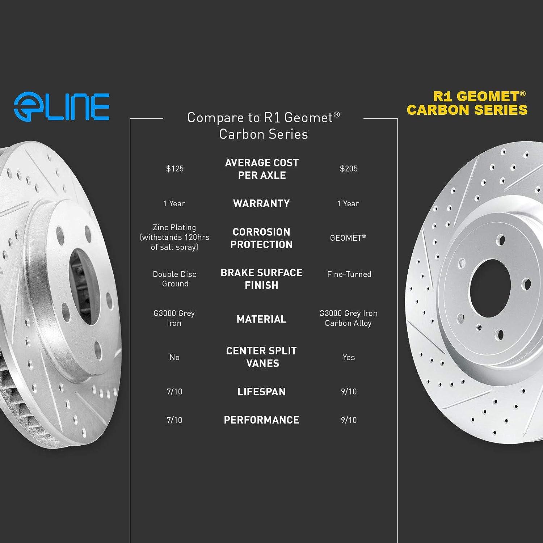 For 2008-2017 Subaru Impreza,WRX STI R1 Concepts Front Rear Brake Rotors Kit