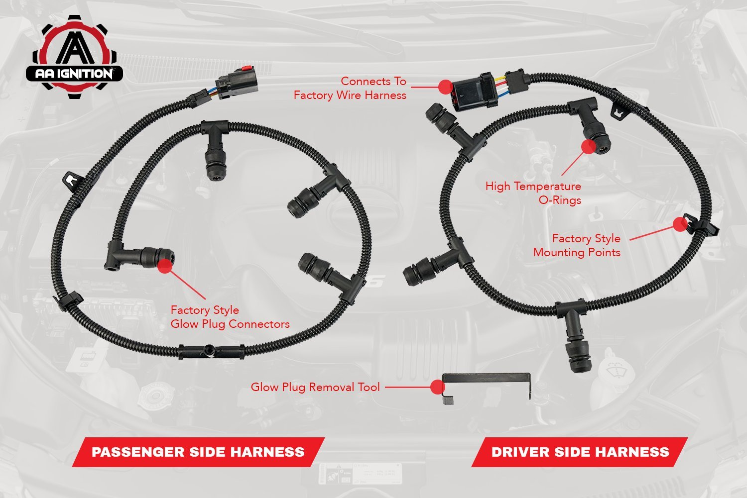 Ford Powerstroke 60 Glow Plug Harness Kit Compatible 2006 F 250 Wiring Diagram Customer Access Replacement Includes Right Left Removal Tool Fits F250 Super Duty F350
